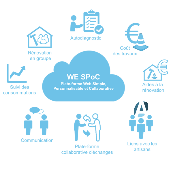 We SPoC solution web plateforme de la rénovation énergétique